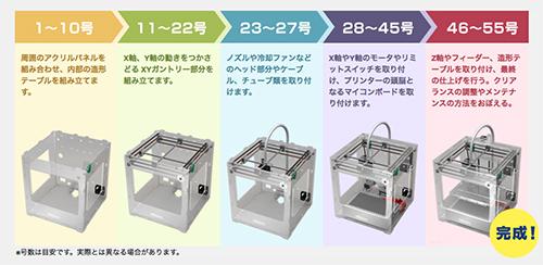 20150203_mitsu
